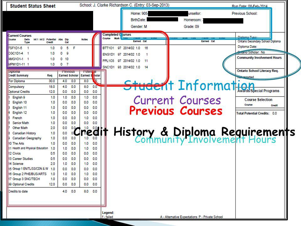 Student Information Previous Courses Current Courses Credit History & Diploma Requirements Community Involvement Hours
