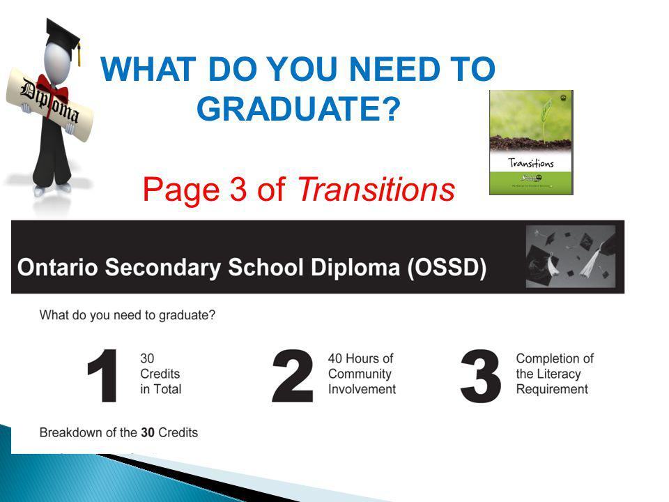WHAT DO YOU NEED TO GRADUATE Page 3 of Transitions