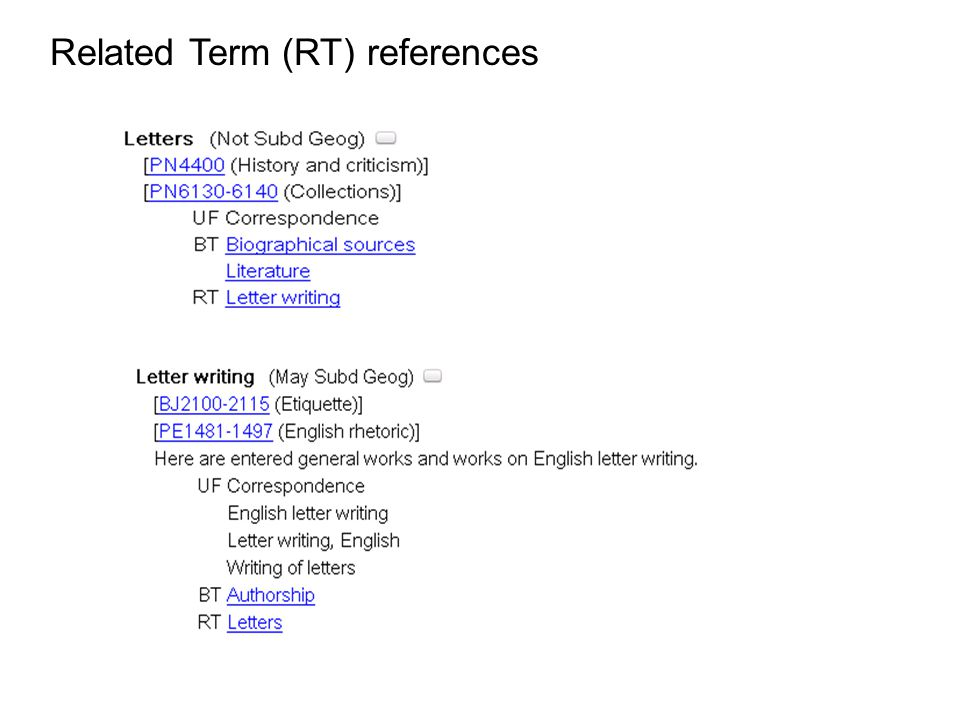 Narrower Term (NT) references for Letters 12