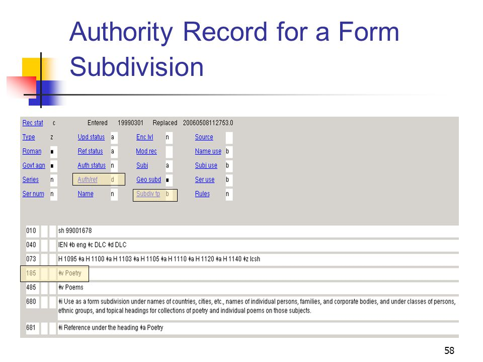 Authority Record for a General Subdivision 57