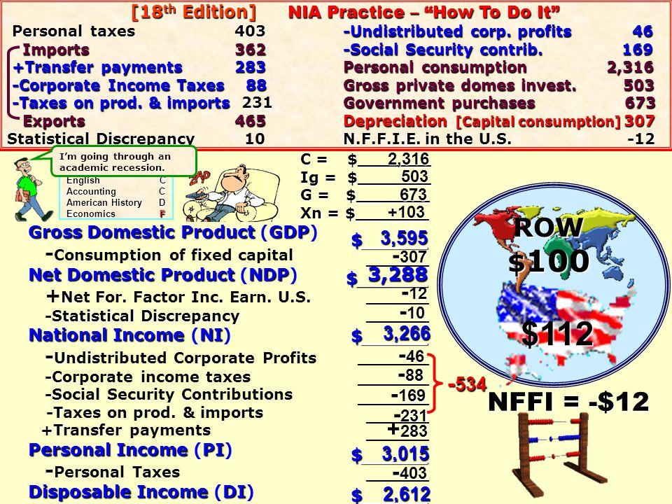 NDP NI PI DI GDP