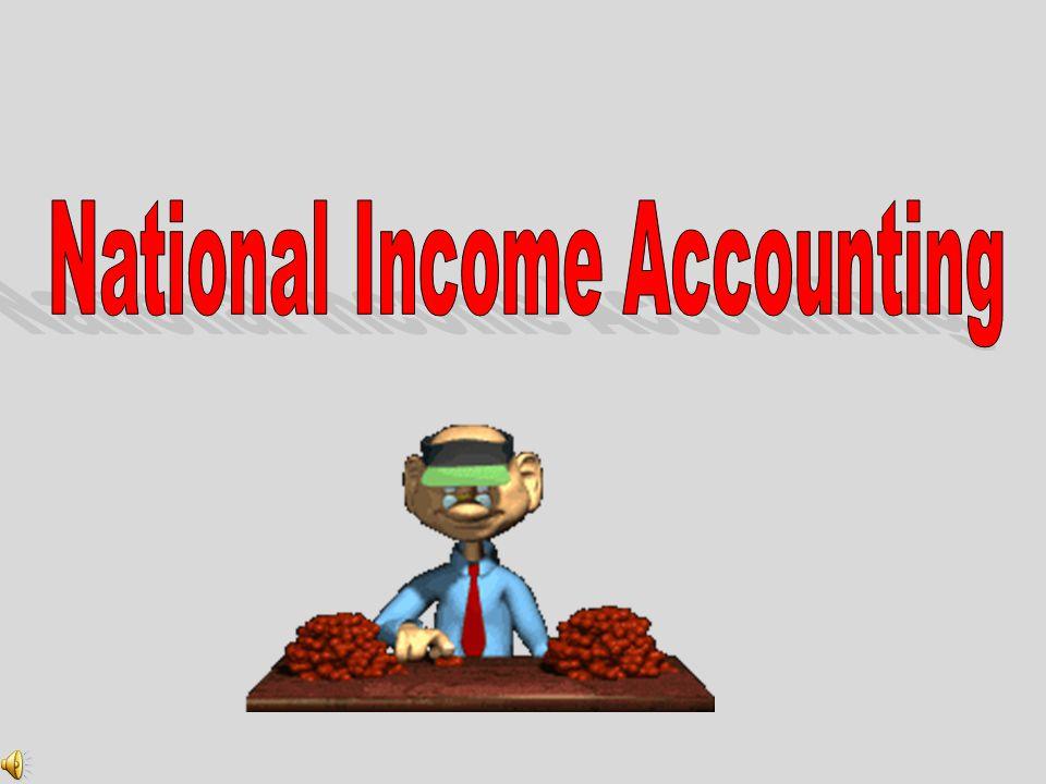 C = $_______ Ig = $_______ Ig = $_______ G = $_______ G = $_______ Xn = $_______ Xn = $_______ Gross Domestic ProductGDP Gross Domestic Product (GDP)