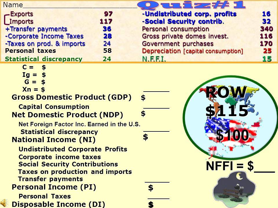 C = $ C = $ Ig = $ Ig = $ G = $ G = $ Xn = $ Xn = $ Gross Domestic Product (GDP) - Capital Consumption Net Domestic Product (NDP) + Net Foreign Factor