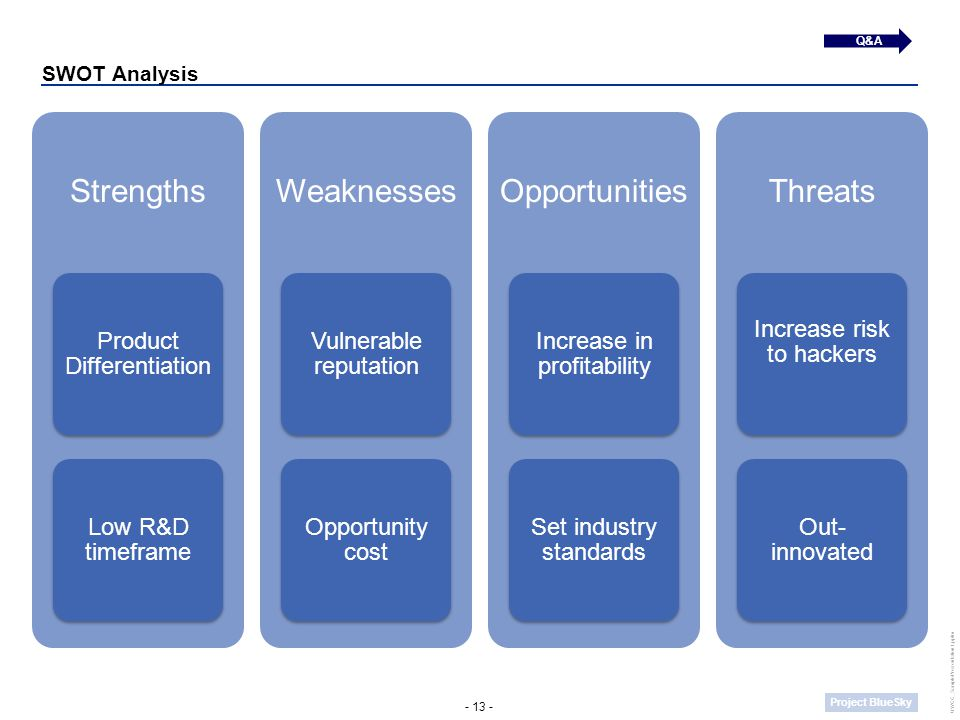 - 13 - Project BlueSky UWCC_SamplePresentation1.pptm Strengths Product Differentiation Low R&D timeframe Weaknesses Vulnerable reputation Opportunity