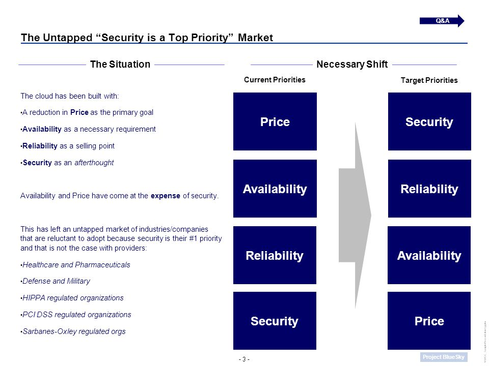 - 14 - Project BlueSky UWCC_SamplePresentation1.pptm Financial Projections Q&A