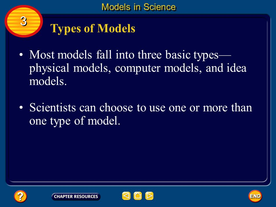 They also can be of things that cant be seen because they dont exist anymore or they havent been created yet. 3 3 Models in Science Why are models nec