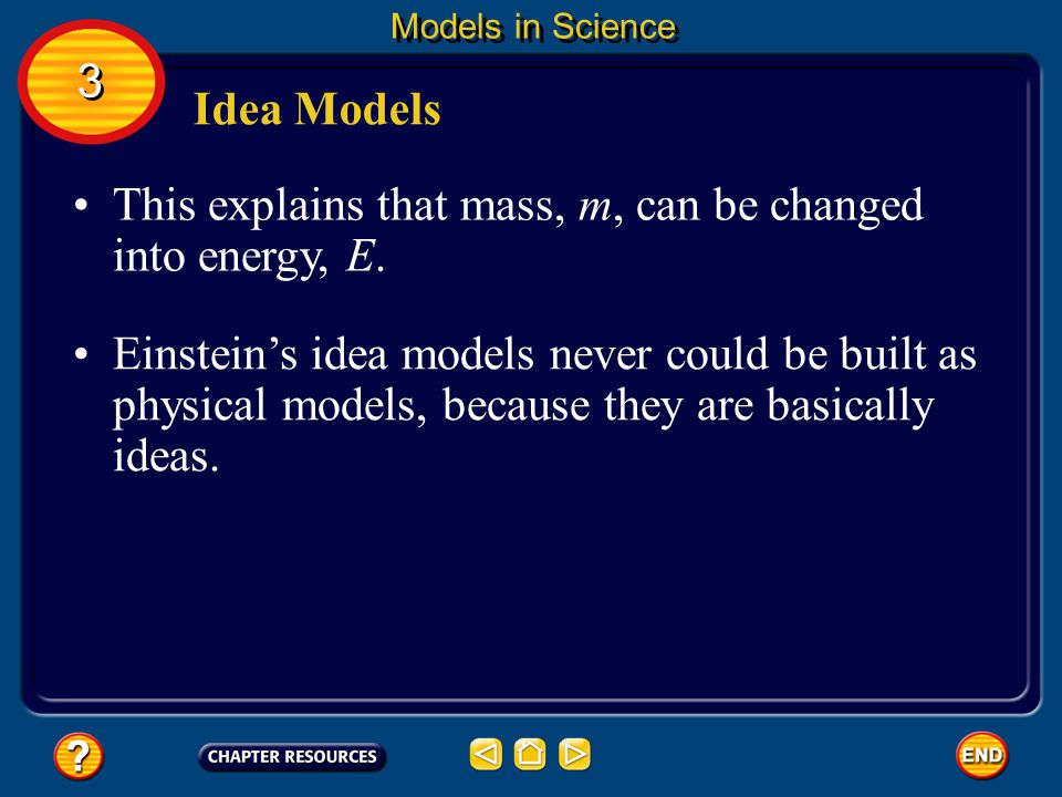 Some models are ideas or concepts that describe how someone thinks about something in the natural world. 3 3 Models in Science Idea Models Albert Eins