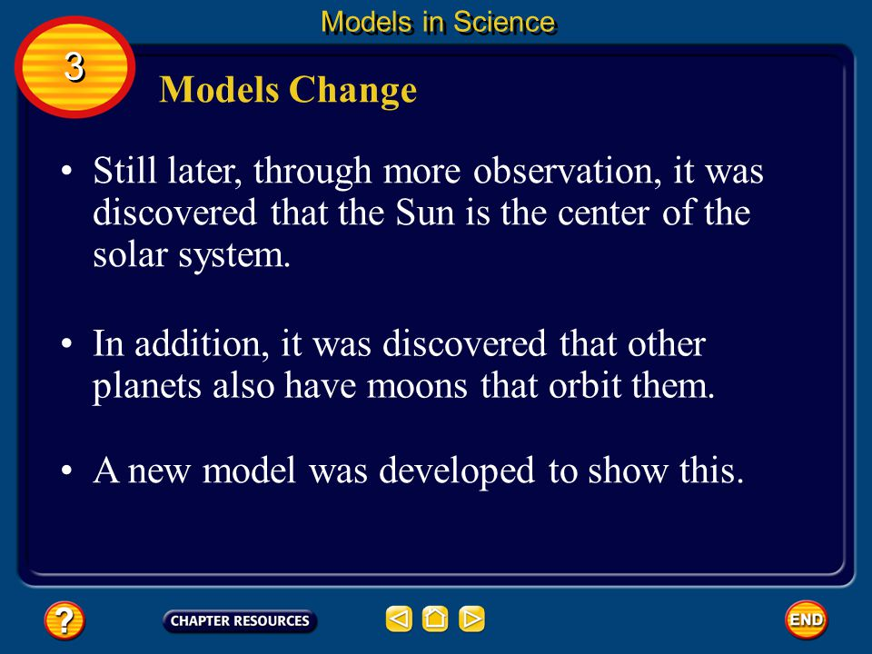 Later, through observation, it was discovered that the objects you see in the sky are the Sun, the Moon, stars, and other planets. 3 3 Models in Scien