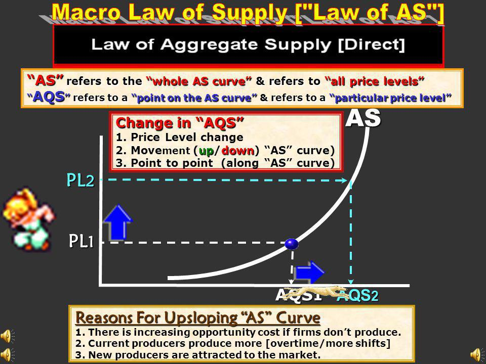Real Domestic Output PriceLevel SRAS AD 1 AD 2 AD 3 Y PL AQD AQD Raise PL Y2Y2Y2Y2 Y3Y3Y3Y3 CIG-X CIG-X Surplus Shortage