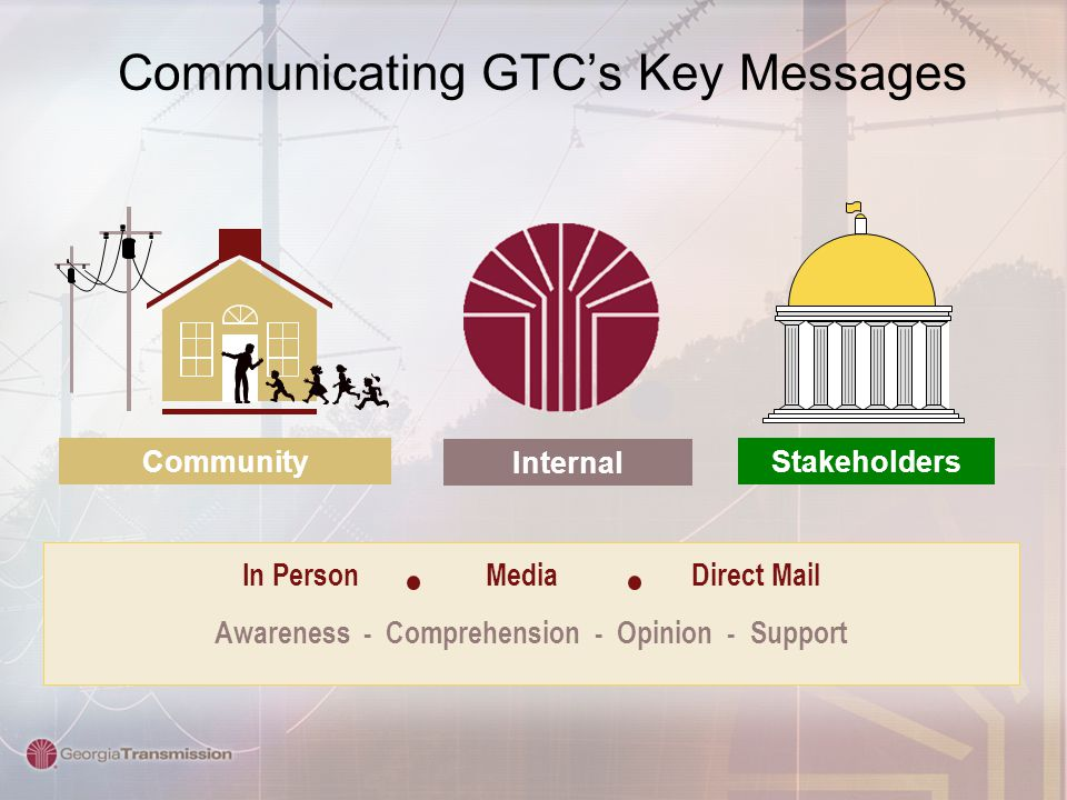 Communicating GTCs Key Messages In Person Media Direct Mail Awareness - Comprehension - Opinion - Support Community Internal Stakeholders