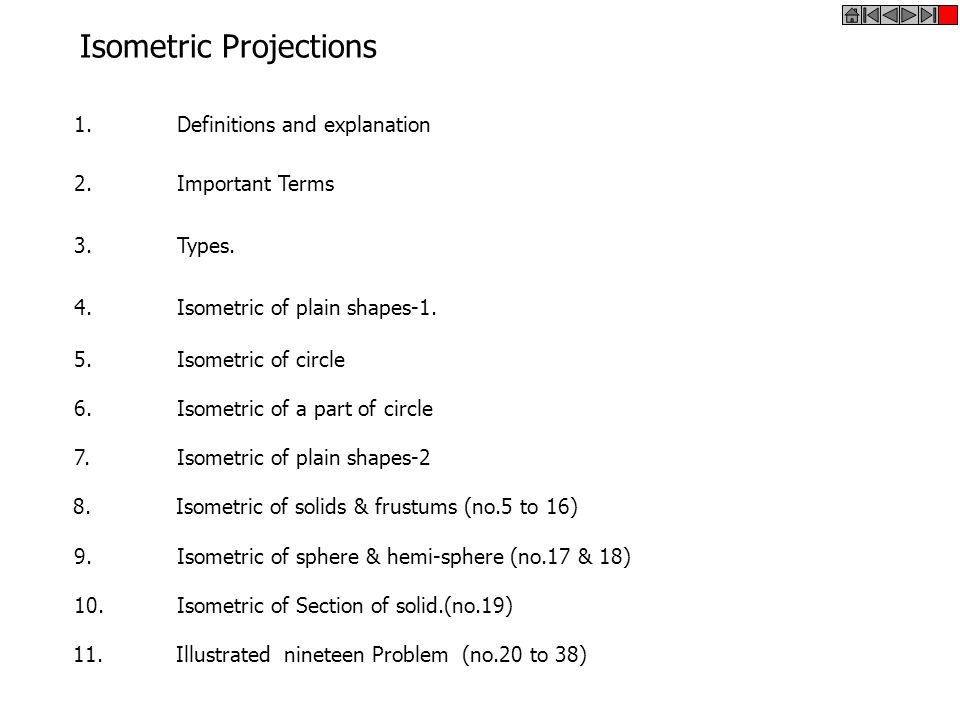 Isometric Projections 1. Definitions and explanation 2. Important Terms 3. Types. 4. Isometric of plain shapes-1. 5. Isometric of circle 6. Isometric