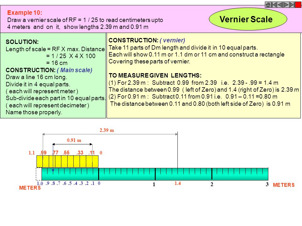 Example 10: Draw a vernier scale of RF = 1 / 25 to read centimeters upto 4 meters and on it, show lengths 2.39 m and 0.91 m.9.8.7.6.5.4.3.2.1.99.77.55