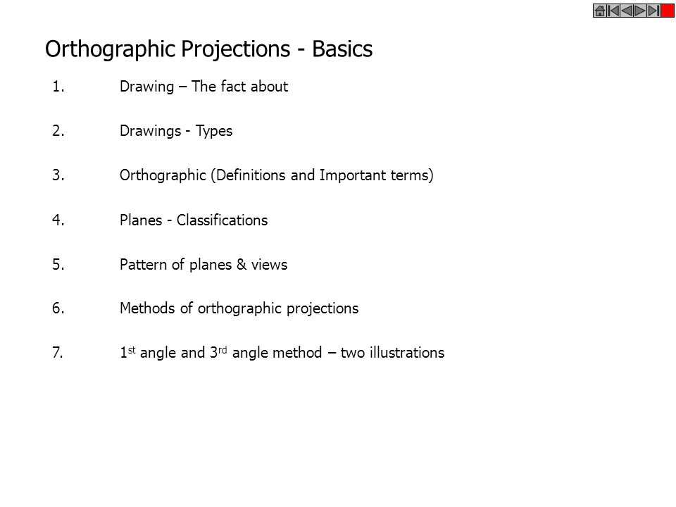 Orthographic Projections - Basics 1.Drawing – The fact about 2.Drawings - Types 3.Orthographic (Definitions and Important terms) 4.Planes - Classifica