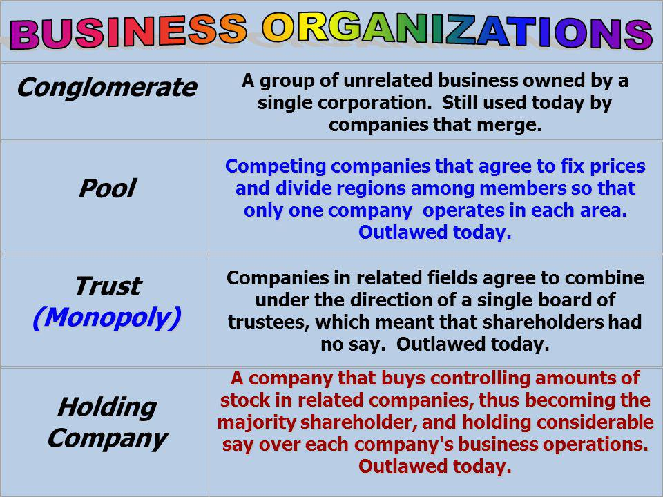 Conglomerate A group of unrelated business owned by a single corporation.
