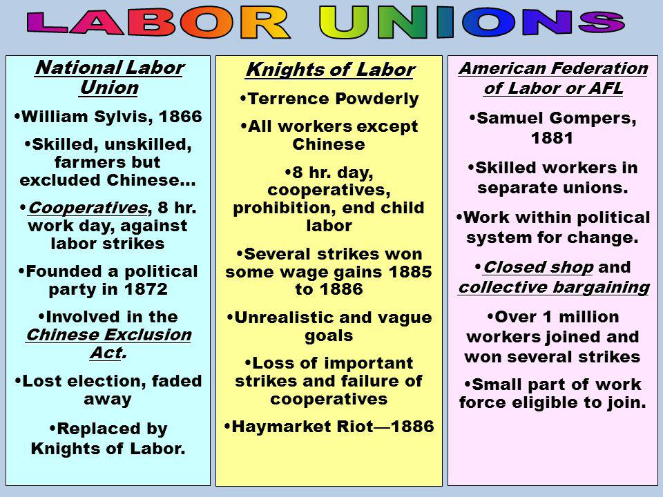 National Labor Union William Sylvis, 1866 Skilled, unskilled, farmers but excluded Chinese… CooperativesCooperatives, 8 hr.