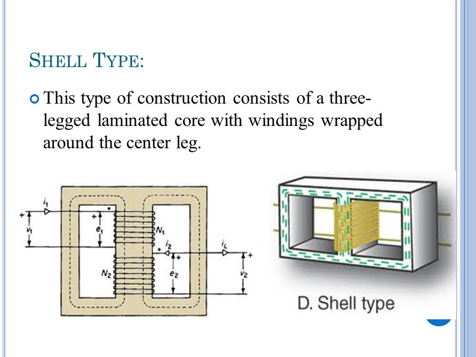 S HELL T YPE : This type of construction consists of a three- legged laminated core with windings wrapped around the center leg.