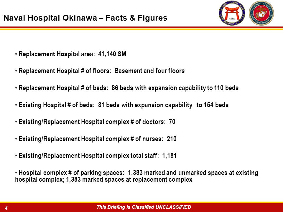 4 This Briefing is Classified UNCLASSIFIED Naval Hospital Okinawa – Facts & Figures Replacement Hospital area: 41,140 SM Replacement Hospital # of flo