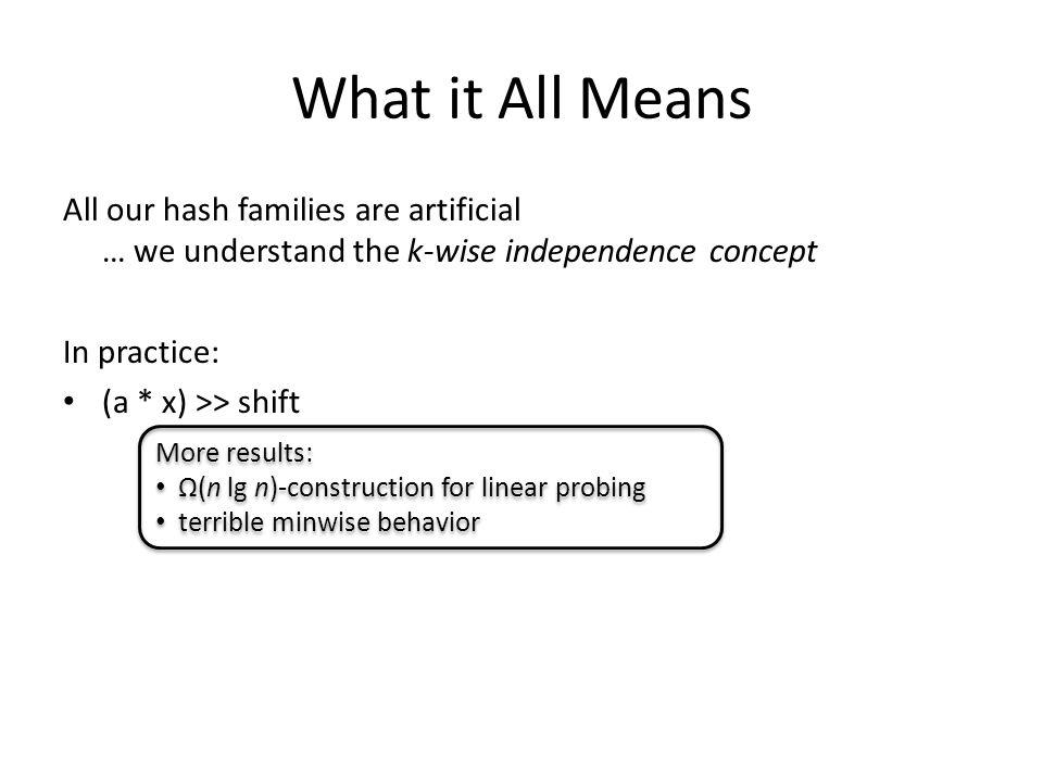 What it All Means All our hash families are artificial … we understand the k-wise independence concept In practice: (a * x) >> shift More results: Ω(n lg n)-construction for linear probing terrible minwise behavior More results: Ω(n lg n)-construction for linear probing terrible minwise behavior