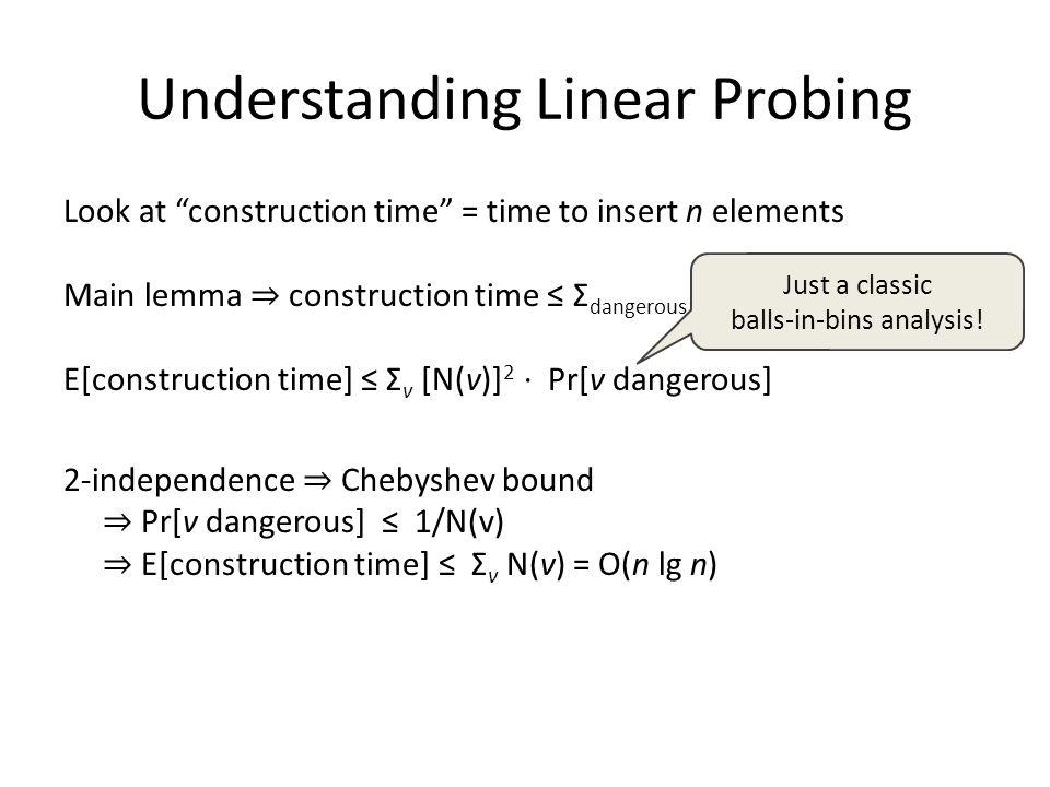 Understanding Linear Probing Look at construction time = time to insert n elements Main lemma construction time Σ dangerous v [N(v)] 2 E[construction time] Σ v [N(v)] 2 · Pr[v dangerous] 2-independence Chebyshev bound Pr[v dangerous] 1/N(v) E[construction time] Σ v N(v) = O(n lg n) Just a classic balls-in-bins analysis!