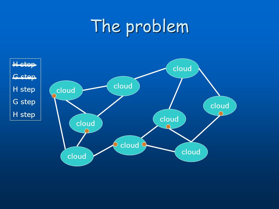 The problem cloud H step G step H step G step H step