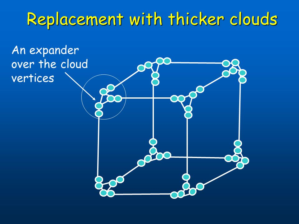 Replacement with thicker clouds An expander over the cloud vertices