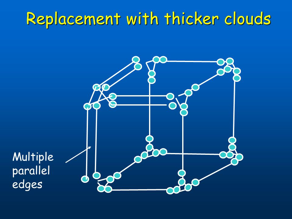 Replacement with thicker clouds Multiple parallel edges