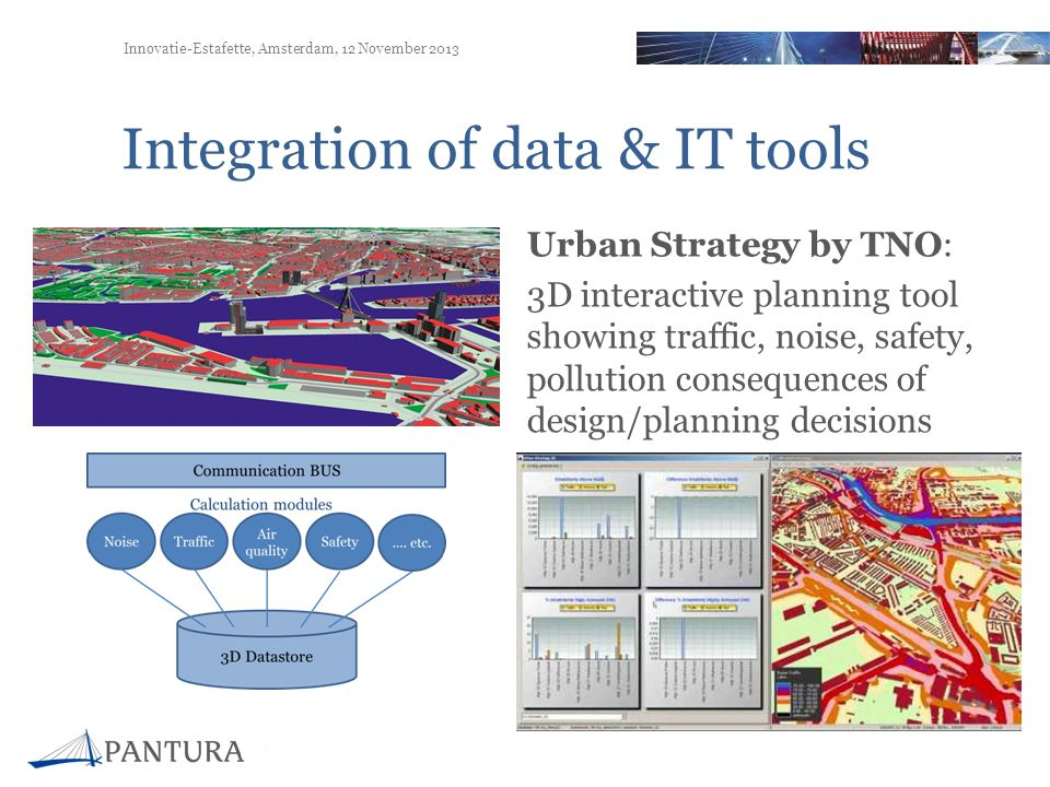 Low-disturbance sustainable urban construction – EU FP7 ENV 2011-2013 5 Innovatie-Estafette, Amsterdam, 12 November 2013 Urban Strategy by TNO: 3D int