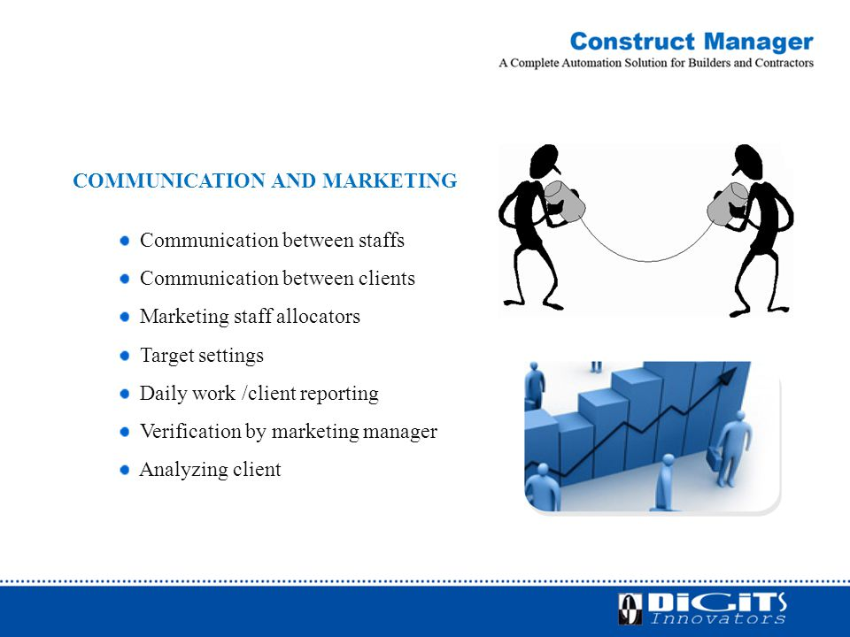 COMMUNICATION AND MARKETING Communication between staffs Communication between clients Marketing staff allocators Target settings Daily work /client reporting Verification by marketing manager Analyzing client