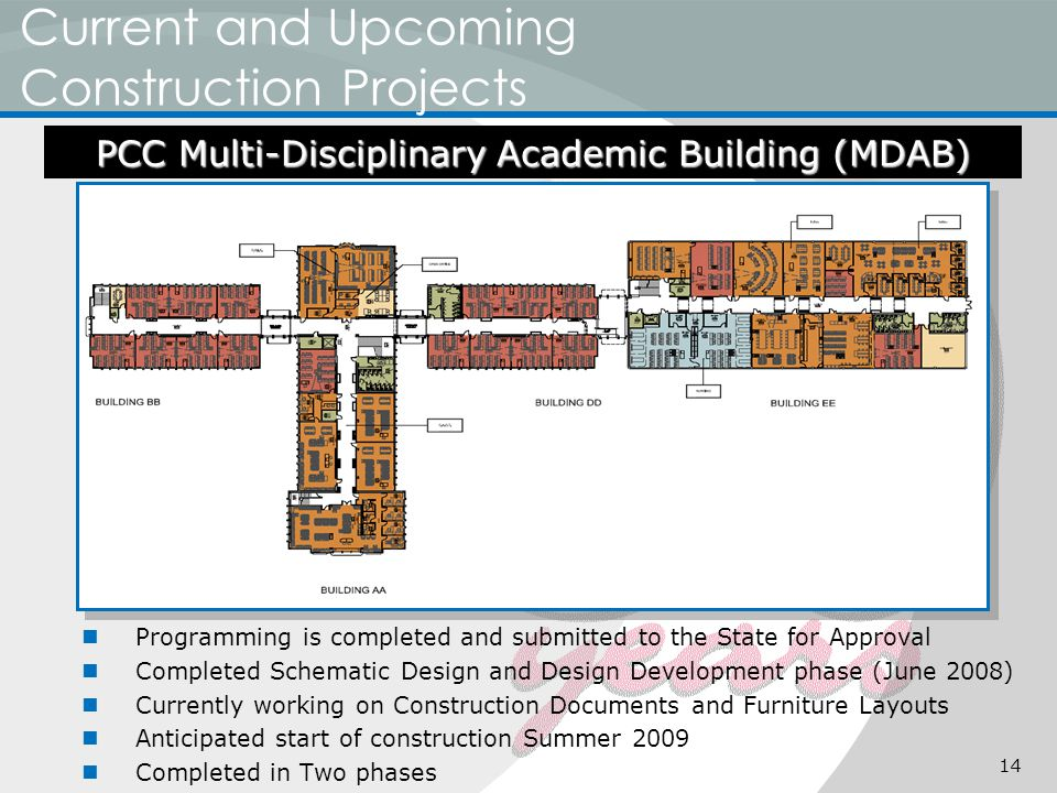Current and Upcoming Construction Projects Programming is completed and submitted to the State for Approval Completed Schematic Design and Design Development phase (June 2008) Currently working on Construction Documents and Furniture Layouts Anticipated start of construction Summer 2009 Completed in Two phases PCC Multi-Disciplinary Academic Building (MDAB) 14