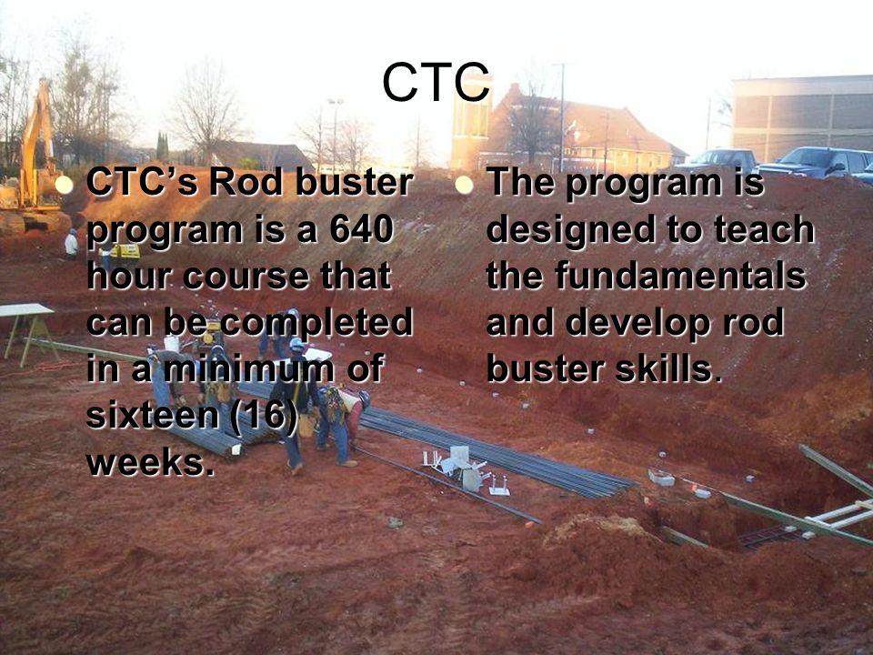 Organizational Chart John Cammon - School Owner John Cammon - School Owner Cheri Cammon – V.P./Administrator Cheri Cammon – V.P./Administrator Walter C.