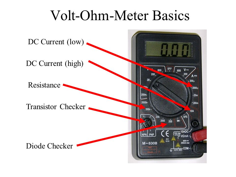 Volt-Ohm-Meter Basics Resistance DC Current (low) DC Current (high) Transistor Checker Diode Checker