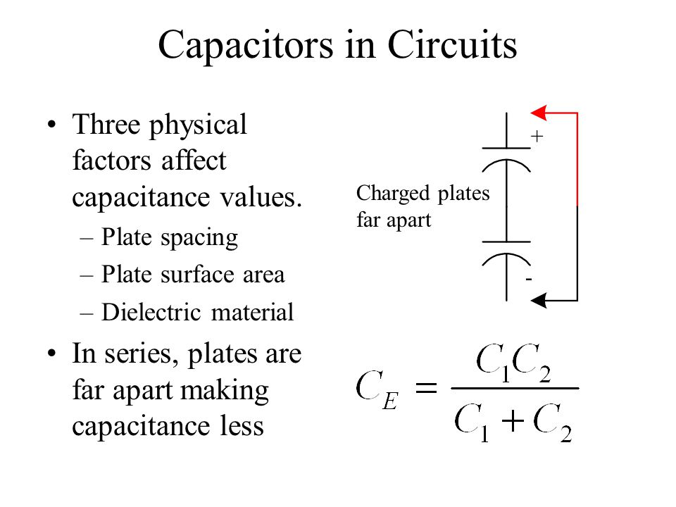 Capacitors in Circuits Three physical factors affect capacitance values. –Plate spacing –Plate surface area –Dielectric material In series, plates are