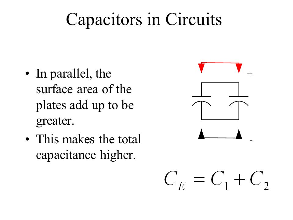 Capacitors in Circuits In parallel, the surface area of the plates add up to be greater. This makes the total capacitance higher. + -