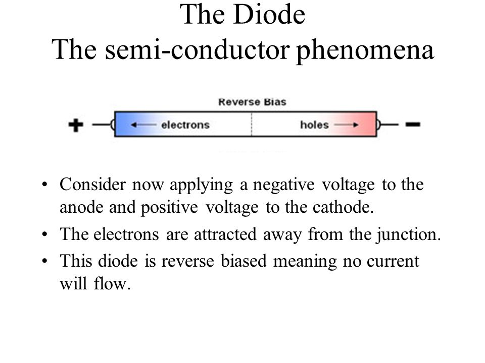The Diode The semi-conductor phenomena Consider now applying a negative voltage to the anode and positive voltage to the cathode. The electrons are at