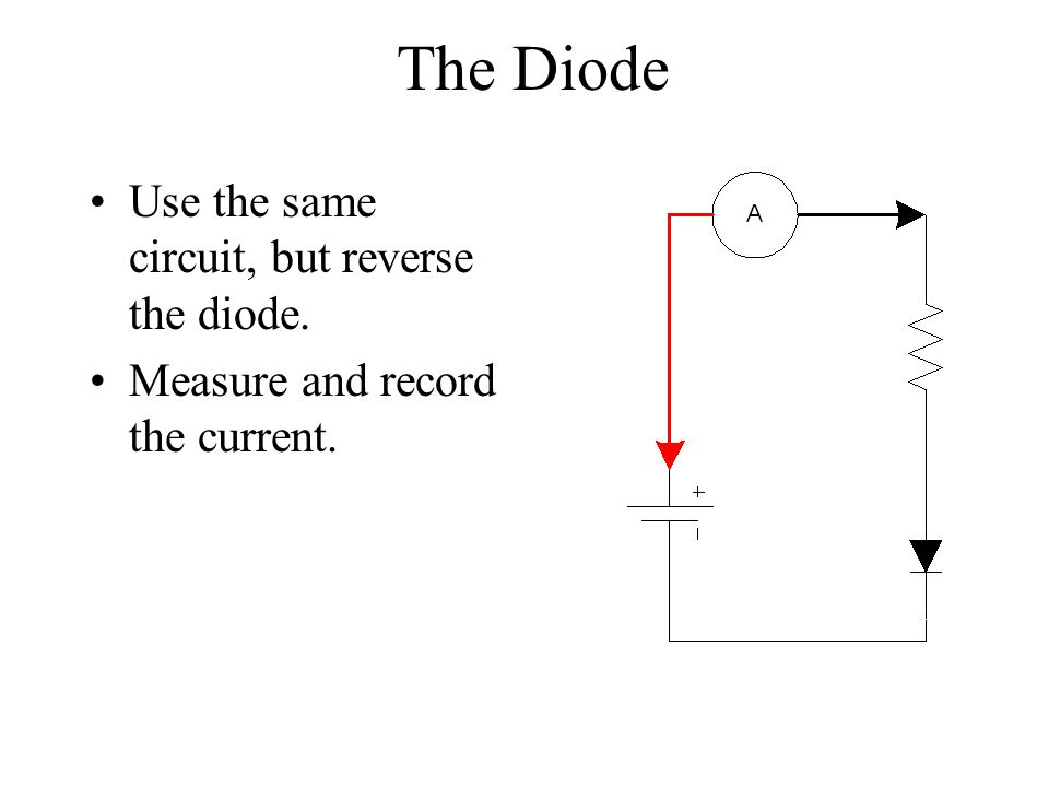 The Diode Use the same circuit, but reverse the diode. Measure and record the current.