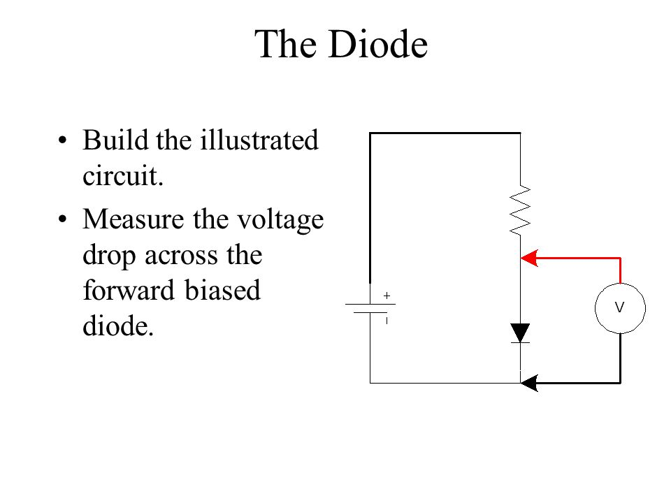 The Diode Build the illustrated circuit. Measure the voltage drop across the forward biased diode.