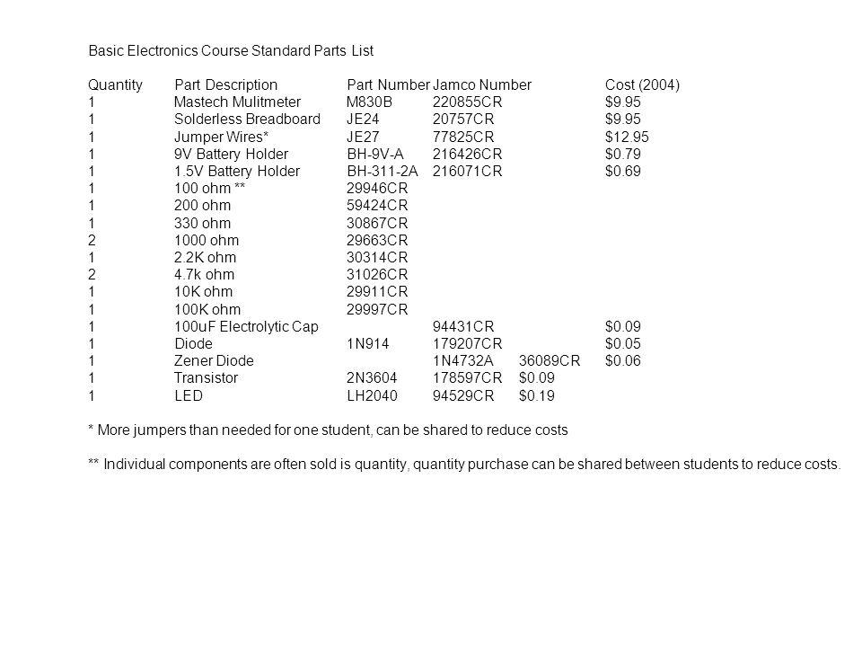 Basic Electronics Course Standard Parts List QuantityPart DescriptionPart NumberJamco NumberCost (2004) 1Mastech MulitmeterM830B220855CR$9.95 1Solderl