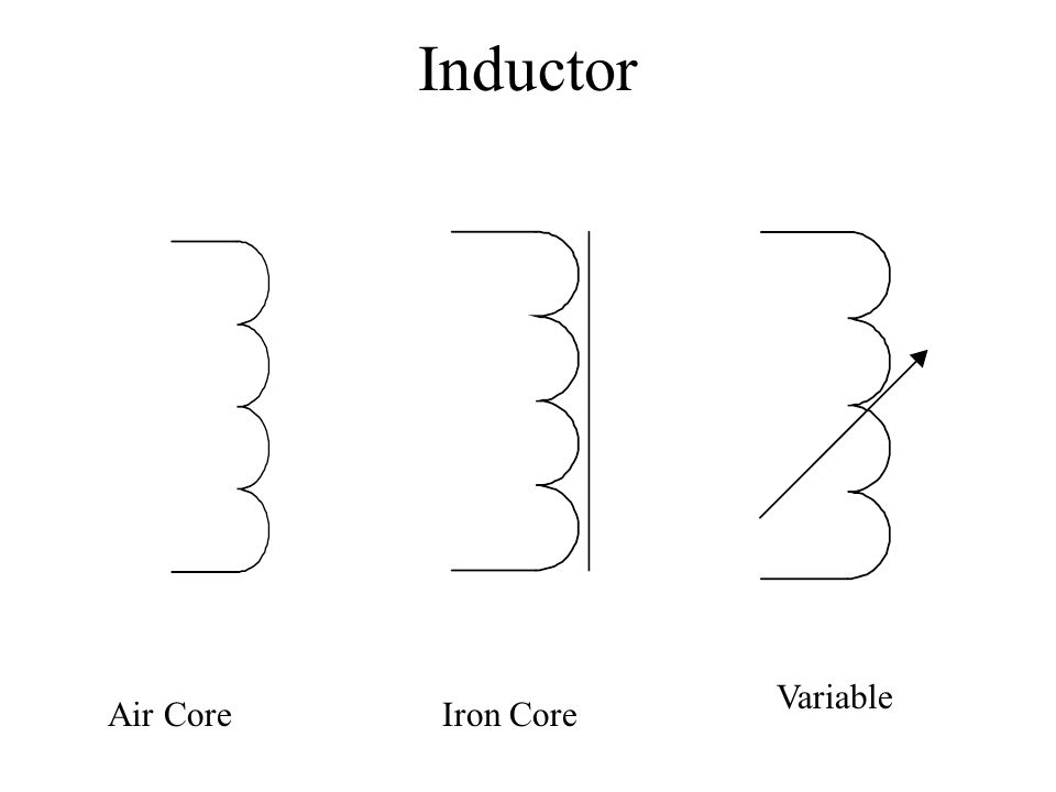 Inductor Air CoreIron Core Variable