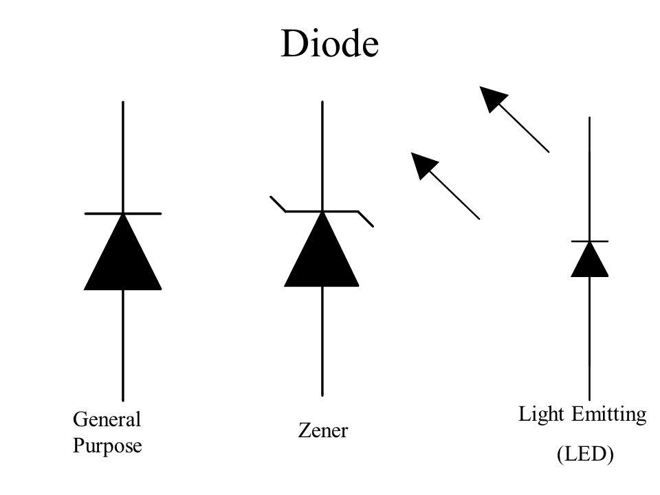 Diode General Purpose Zener Light Emitting (LED)