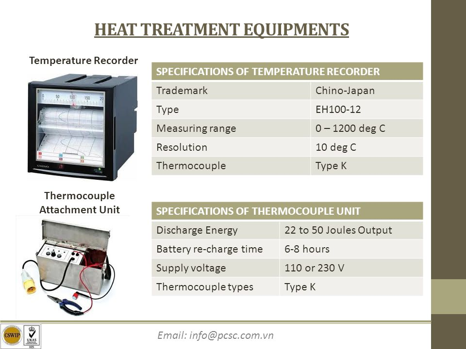 Email: info@pcsc.com.vn HEAT TREATMENT EQUIPMENTS Temperature Recorder SPECIFICATIONS OF TEMPERATURE RECORDER TrademarkChino-Japan TypeEH100-12 Measur