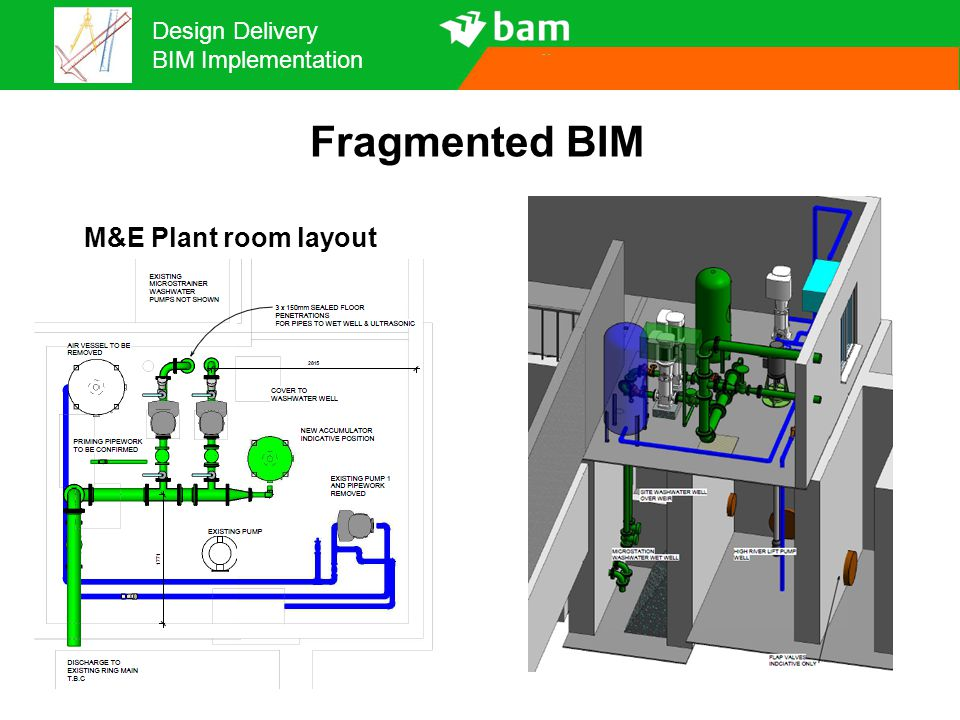Design Delivery BIM Implementation Fragmented BIM M&E Plant room layout