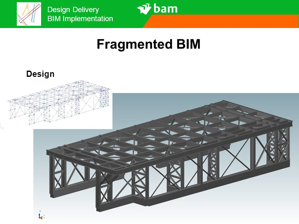 Design Delivery BIM Implementation Fragmented BIM Design