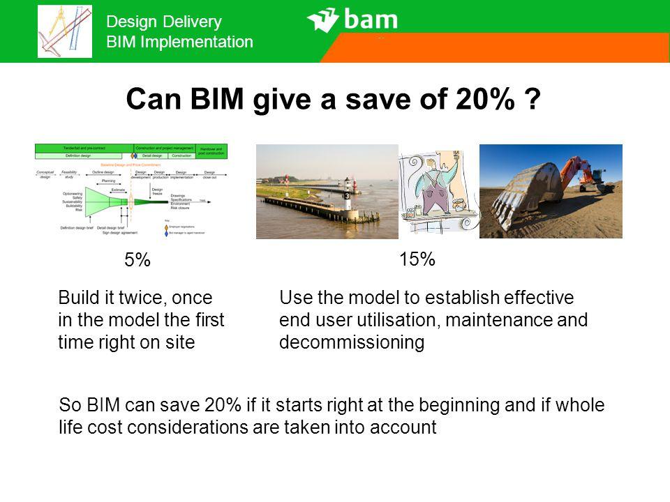 Design Delivery BIM Implementation Fragmented BIM M&E Plant room layout