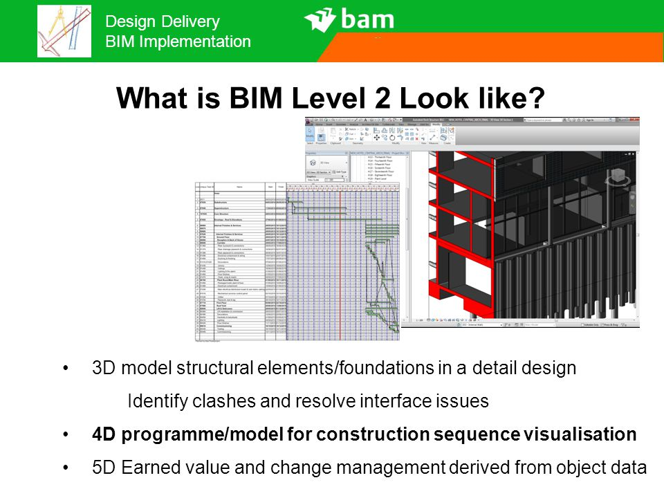 Design Delivery BIM Implementation Fragmented BIM Digital setting out - Grading with GPS or LPS 3D total station system Advanced control system linked directly to 3D design data