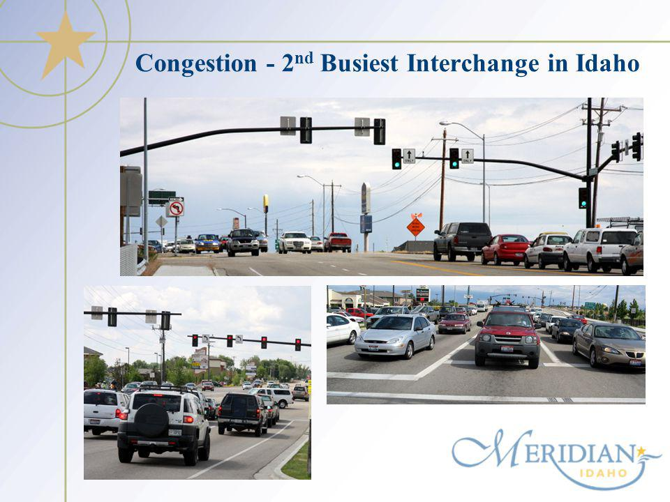 Congestion - 2 nd Busiest Interchange in Idaho