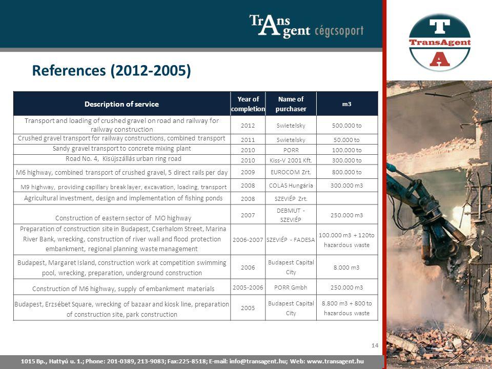 References (2012-2005) 1015 Bp., Hattyú u. 1.; Tel: 201-0389, 213-9083; Fax:225-8518; E-mail: info@transagent.hu; Web: www.transagent.hu 14 Descriptio