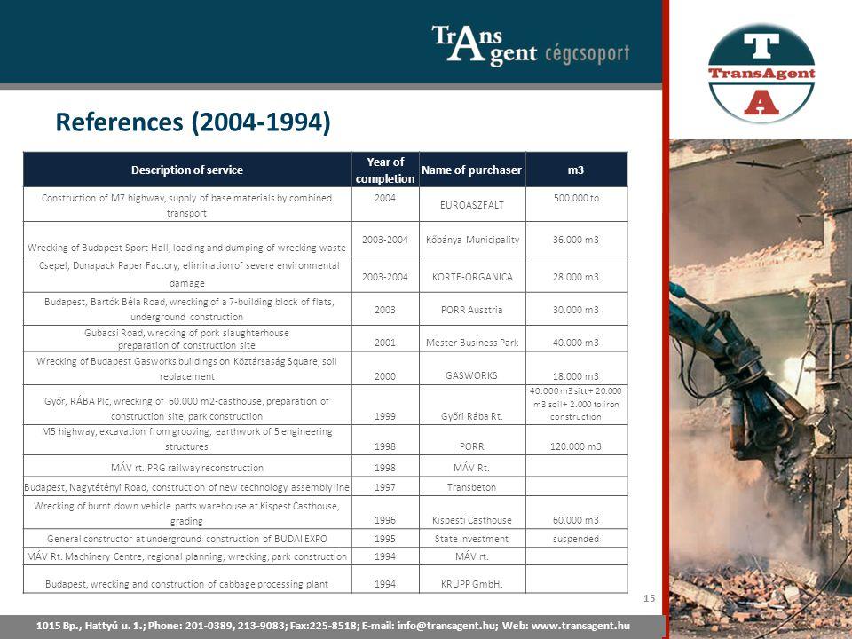 References (2004-1994) 1015 Bp., Hattyú u. 1.; Tel: 201-0389, 213-9083; Fax:225-8518; E-mail: info@transagent.hu; Web: www.transagent.hu 15 Descriptio