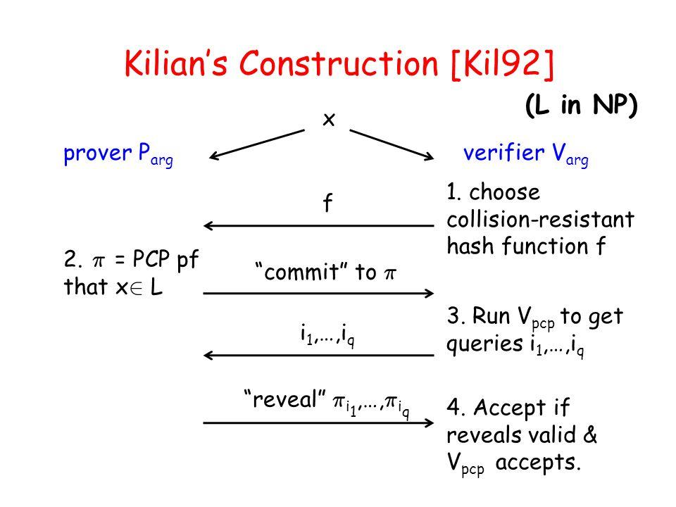 Kilians Construction [Kil92] prover P arg verifier V arg x 2. ¼ = PCP pf that x 2 L commit to ¼ f 1. choose collision-resistant hash function f i 1,…,