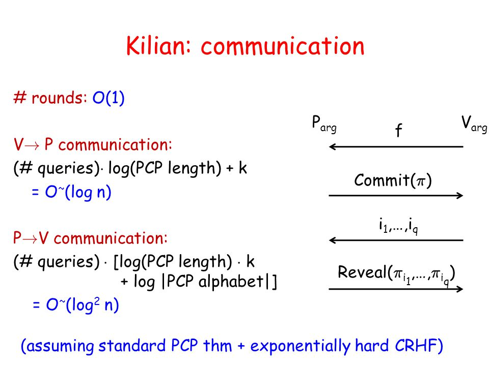 Kilian: soundness Claim: argument soundness error · PCP soundness error + ² Proof sketch: If not, can find collision in f w.p.