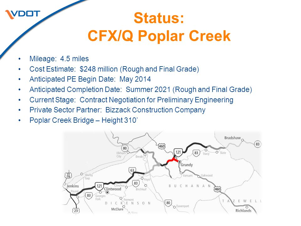 Status: CFX/Q Poplar Creek Mileage: 4.5 miles Cost Estimate: $248 million (Rough and Final Grade) Anticipated PE Begin Date: May 2014 Anticipated Comp